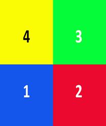 schema-4-3-2-1-250px-beidseitig-je-vierfarbig-geviertelt-farben-4-3-2-1