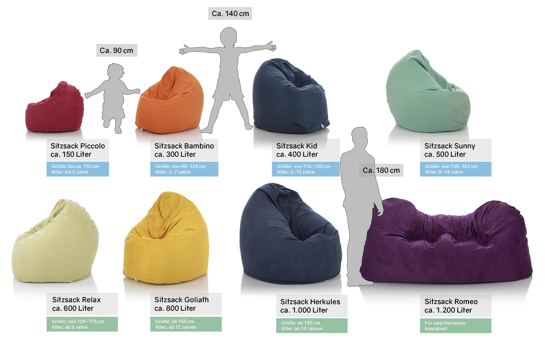 Vergleich der Größe verschiedener Sitzsäcke vom Kinder-Sitzsack bis zum XXL-Sitzsack
